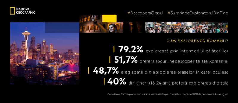National Geographic lansează o nouă serie de documentare dedicate orașelor