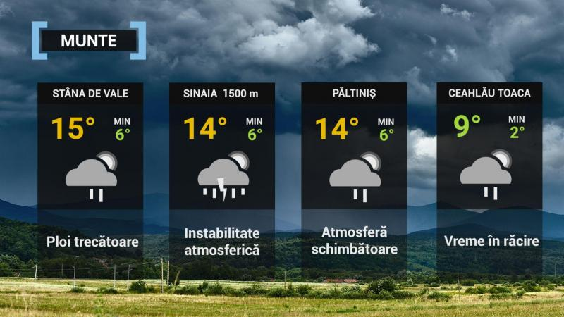 Vremea 19 septembrie Revin ploile iar temperaturile scad