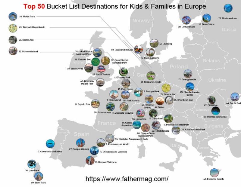 Două destinații din România au intrat în top 50 destinații de vacanță pentru familii din Europa