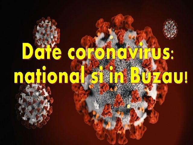 INFORMATII OFICIALE BILANTUL COVID  DUMINICA 19 septembrie 2021 BUZAU  69 cazuri noi de infectare cu noul coronavirus NATIONAL